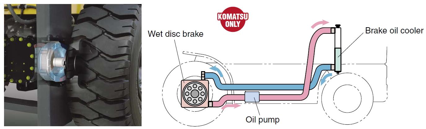 Komatsu FH Series - 7 to 8 Tonne Hydrostatic Drive Forklift (Diesel